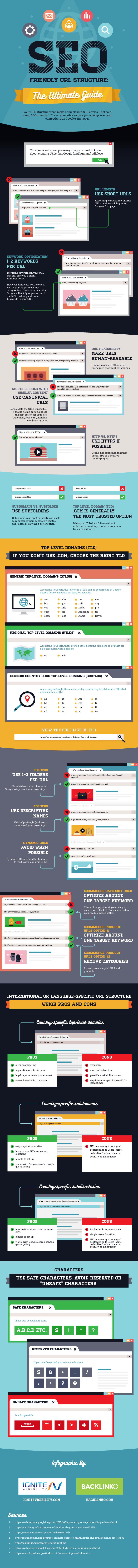 infographie-optimisation-urls-seo